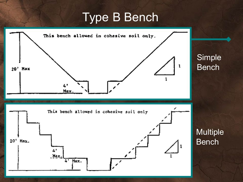 Type B Bench Simple Bench Multiple Bench
