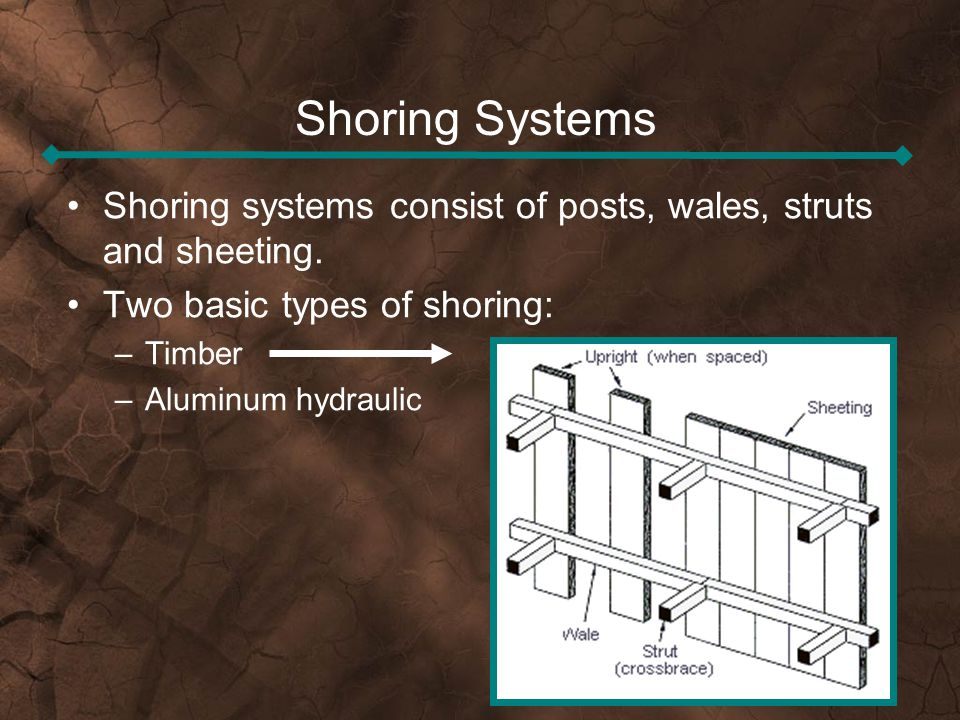 Shoring Systems Shoring systems consist of posts, wales, struts and sheeting. Two basic types of shoring: –Timber –Aluminum hydraulic