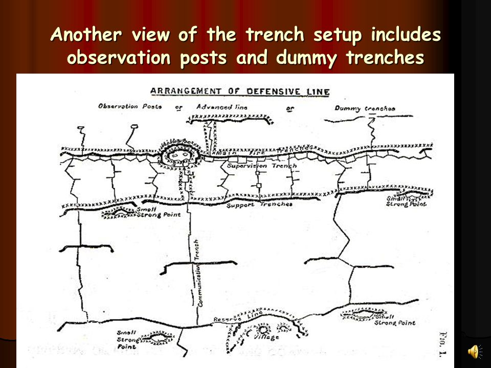 Another view of the trench setup includes observation posts and dummy trenches