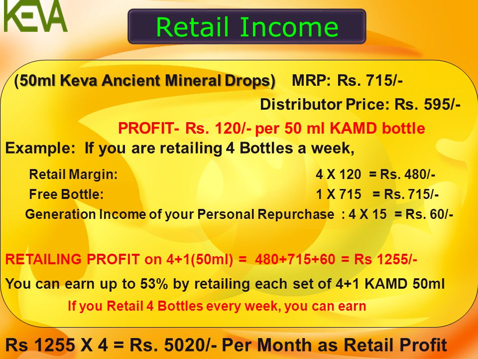 REPURCHASE OFFER Buy 4 Bottles of KAMD 50ml and get one Bottle KAMD 50ml Absolutely Free!