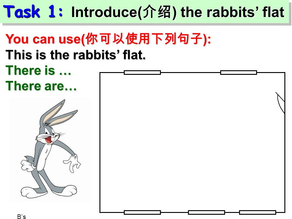 Task 1: Introduce( 介绍 ) the rabbits' flat You can use(你可以使用下列句子): This is the rabbits' flat.