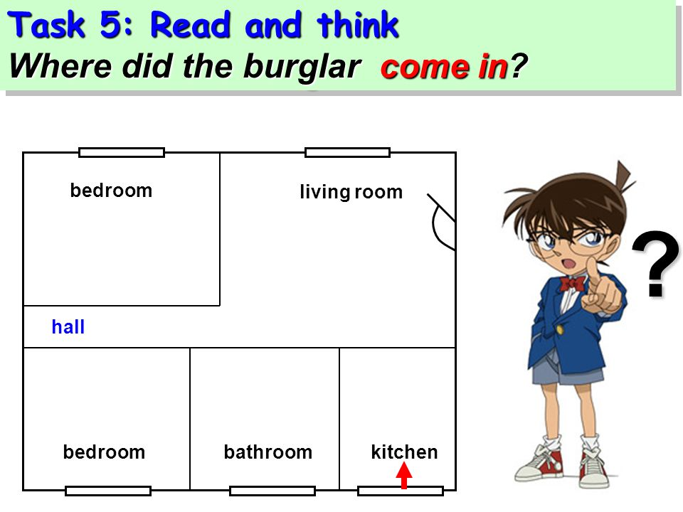 Task 5: Read and think Where did the burglar come in.