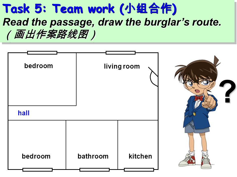 Task 5: Team work ( 小组合作 ) Read the passage, draw the burglar's route.