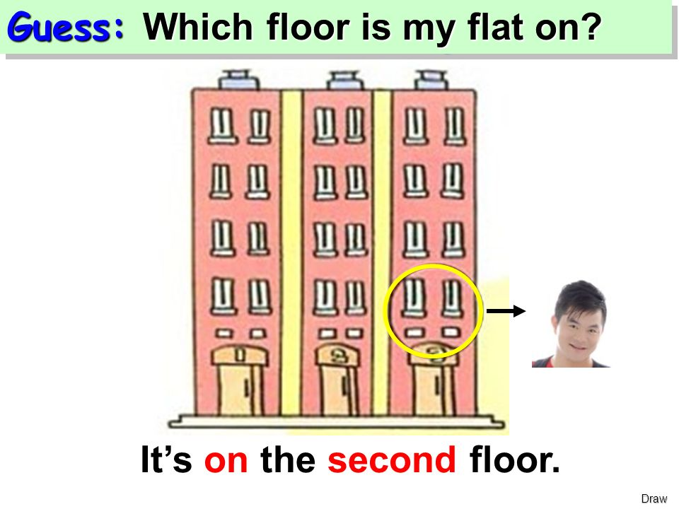 It's on the second floor. Guess: Which floor is my flat on Draw