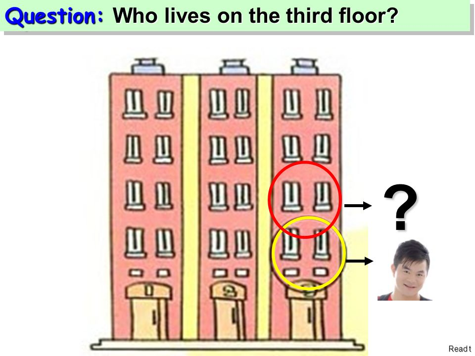Question: Who lives on the third floor Question: Who lives on the third floor Read t