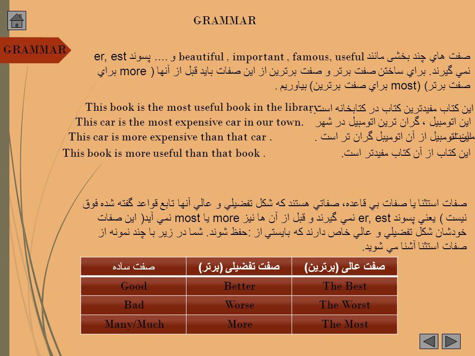 گرامر يا دستور زبان اين درس درباره صفت عالي يا صفت برترين مي باشد.
