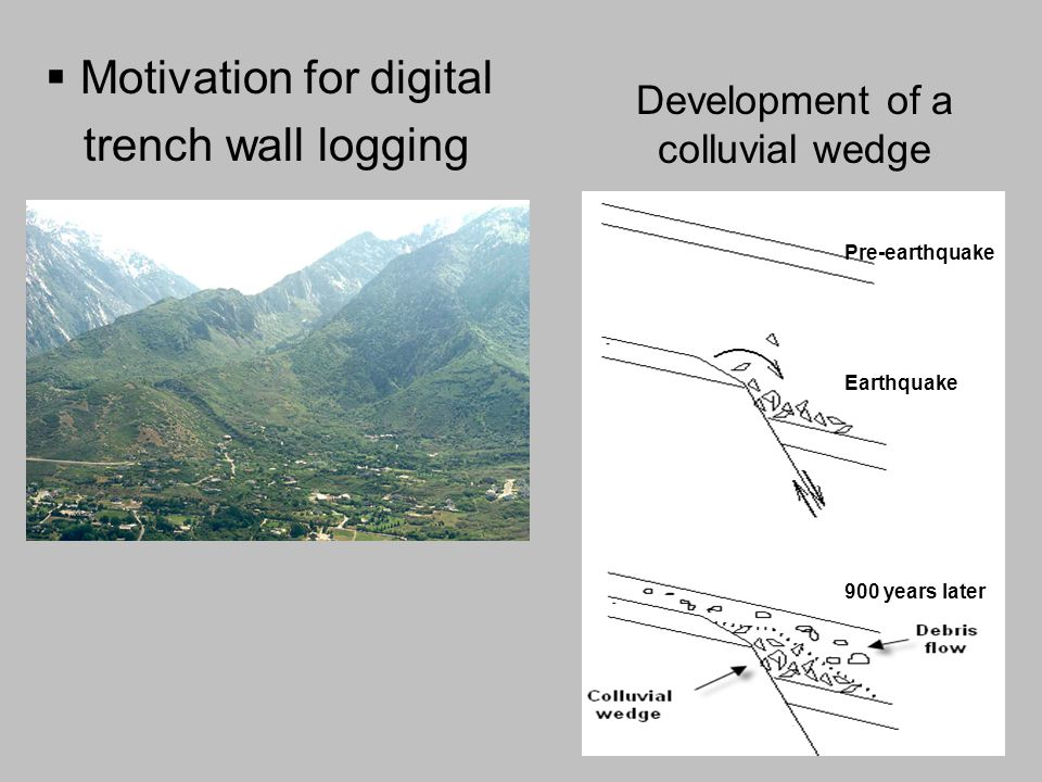 Pre-earthquake Earthquake 900 years later Development of a colluvial wedge  Motivation for digital trench wall logging