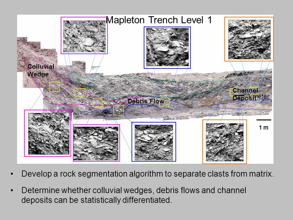 1 meter Develop a rock segmentation algorithm to separate clasts from matrix.