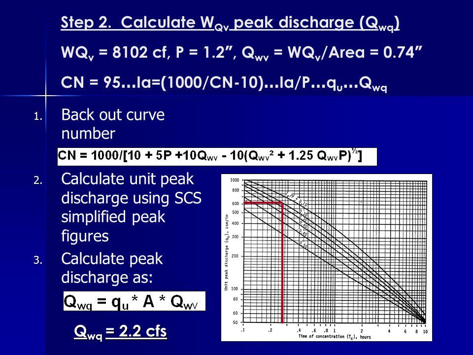 "Step 2. Calculate W Qv peak discharge (Q wq ) WQ v = 8102 cf, P = 1.2 "", Q wv = WQ v /Area = 0.74 "" CN = 95 … Ia=(1000/CN-10) … Ia/P … q u … Q wq 1. 1"