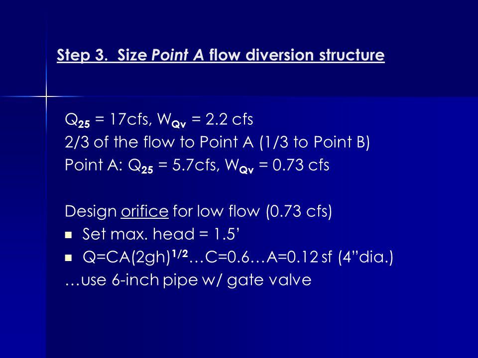 Step 3. Size Point A flow diversion structure Q 25 = 17cfs, W Qv = 2.2 cfs 2/3 of the flow to Point A (1/3 to Point B) Point A: Q 25 = 5.7cfs, W Qv =