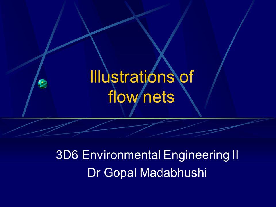 Illustrations of flow nets 3D6 Environmental Engineering II Dr Gopal Madabhushi