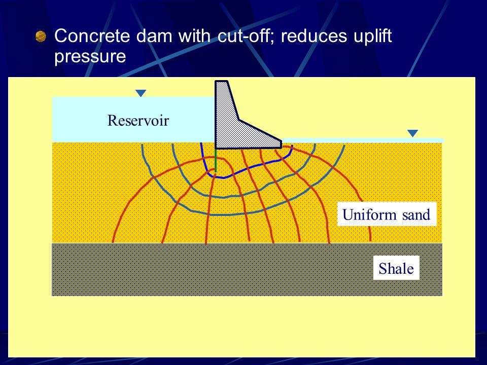 Concrete dam with cut-off; reduces uplift pressure Reservoir Shale Uniform sand