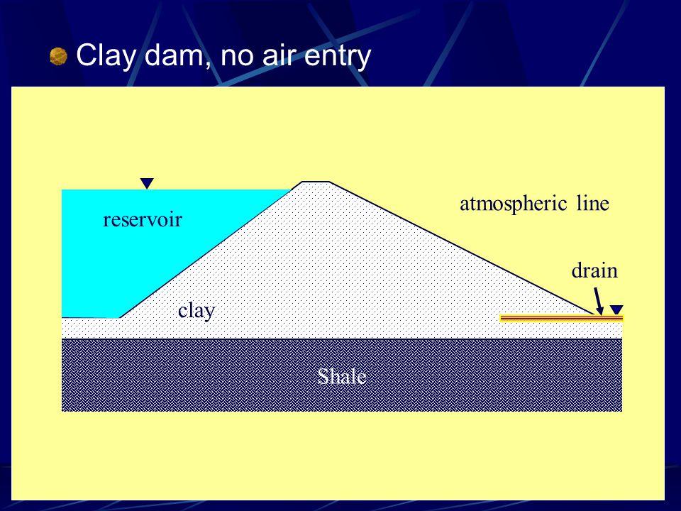 Clay dam, no air entry Shale clay reservoir atmospheric line drain