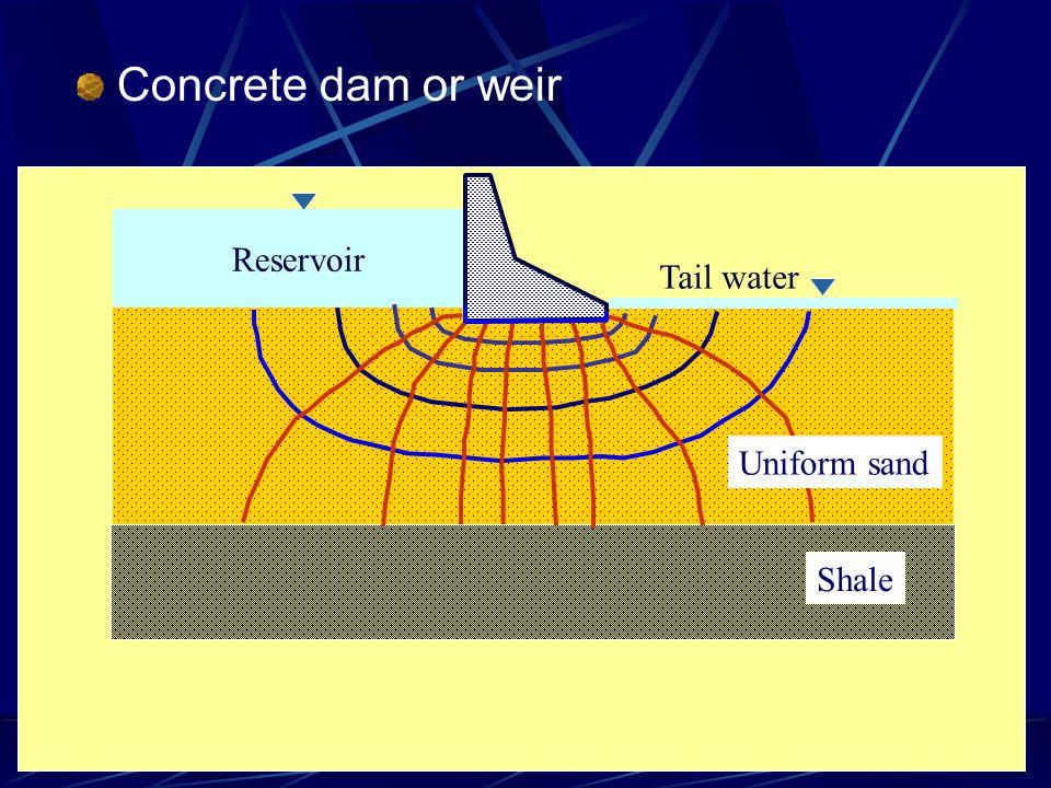 Concrete dam or weir Reservoir Tail water Shale Uniform sand
