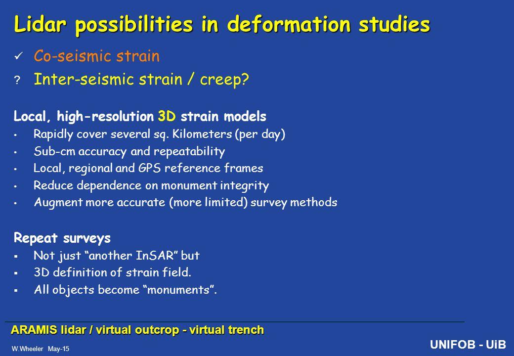 ARAMIS lidar / virtual outcrop - virtual trench W.Wheeler May-15 UNIFOB - UiB Lidar possibilities in deformation studies Co-seismic strain .
