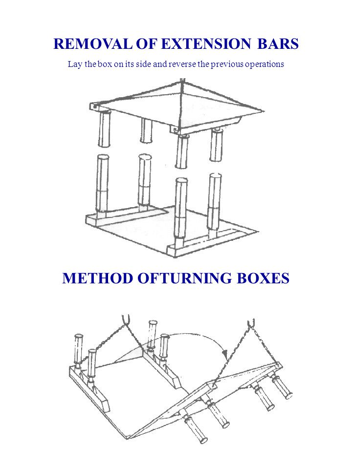 REMOVAL OF EXTENSION BARS Lay the box on its side and reverse the previous operations METHOD OFTURNING BOXES