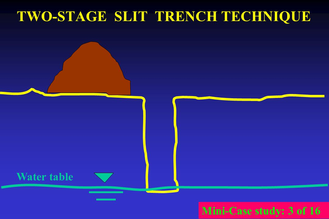 TWO-STAGE SLIT TRENCH TECHNIQUE Water table Mini-Case study: 3 of 16
