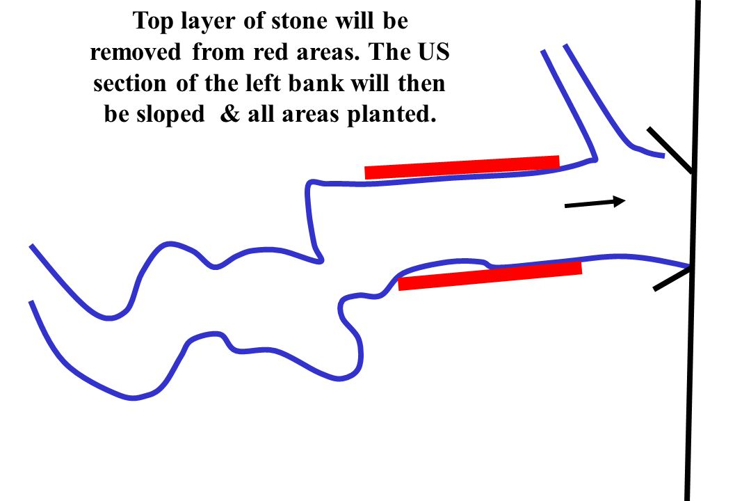 Top layer of stone will be removed from red areas. The US section of the left bank will then be sloped & all areas planted.