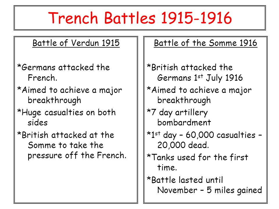 Trench Battles 1915-1916 Battle of Verdun 1915 *Germans attacked the French.