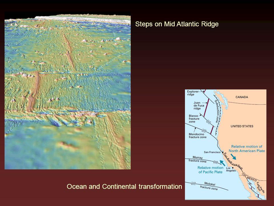 Steps on Mid Atlantic Ridge Ocean and Continental transformation