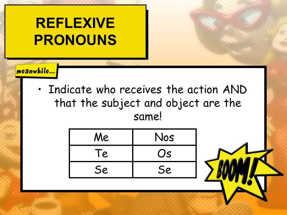 REFLEXIVE PRONOUNS Indicate who receives the action AND that the subject and object are the same.