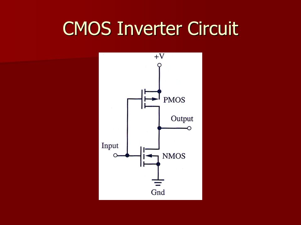 CMOS Inverter Circuit