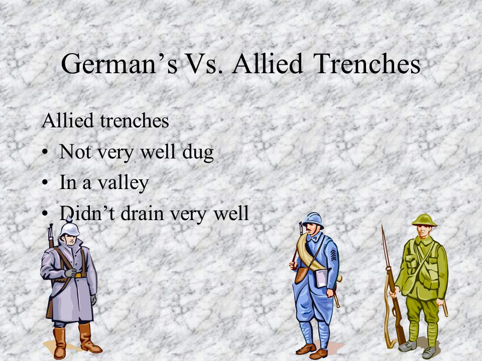 German's Vs. Allied Trenches Allied trenches Not very well dug In a valley Didn't drain very well