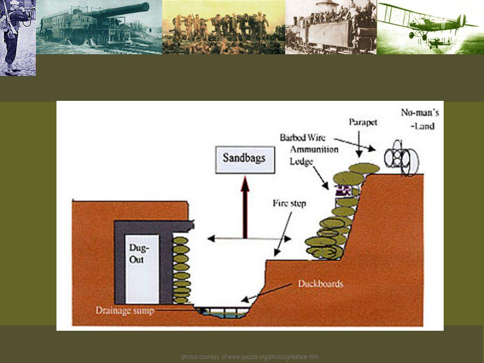 photos courtesy of www.gwpda.org/photos/greatwar.htm