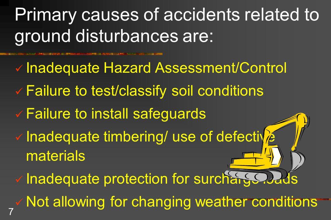 8 Hazard Assessments  What is a Hazard. What is a Hazard Assessment.