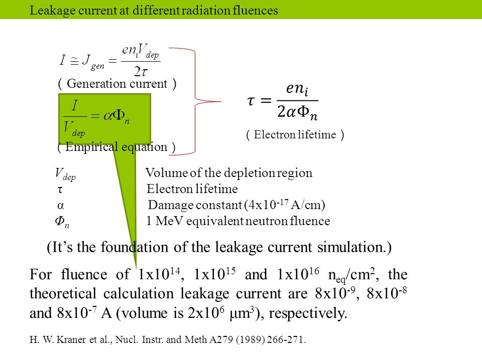 ( Generation current ) ( Empirical equation ) ( Electron lifetime ) V dep Volume of the depletion region τ Electron lifetime α Damage constant (4x10 -