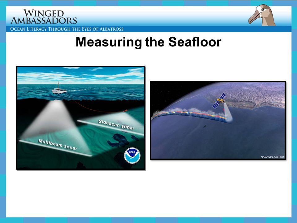 Measuring the Seafloor