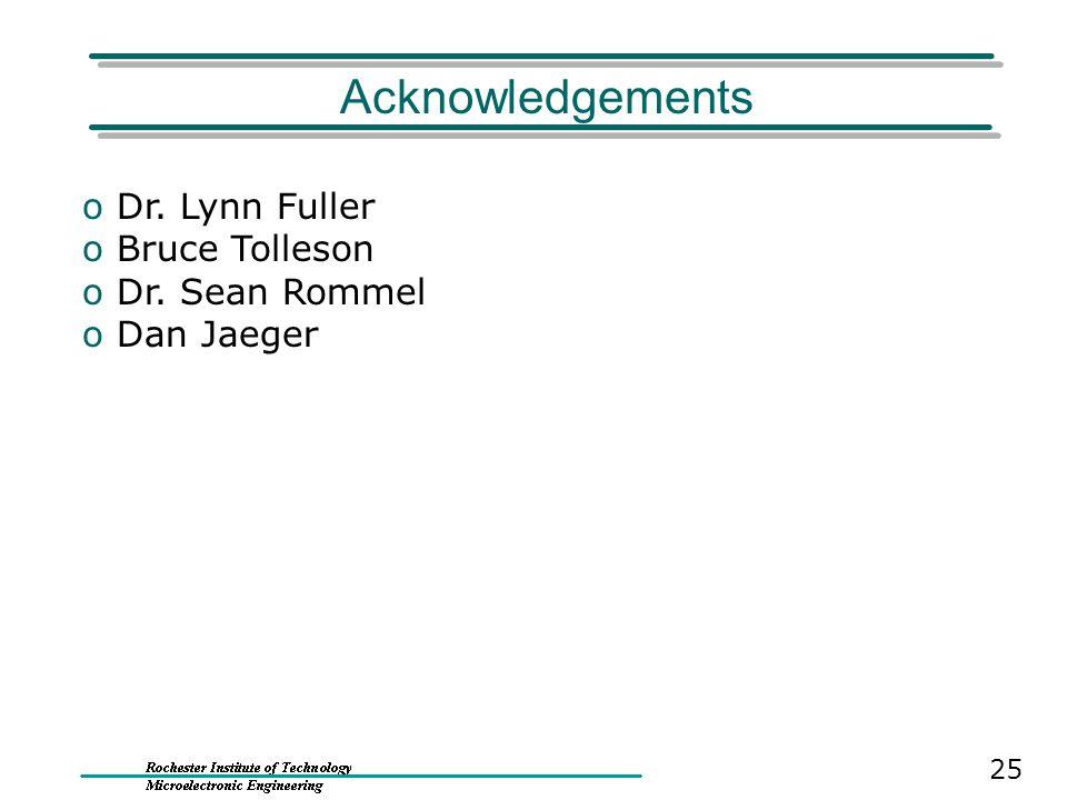 Acknowledgements o Dr. Lynn Fuller o Bruce Tolleson o Dr. Sean Rommel o Dan Jaeger 25