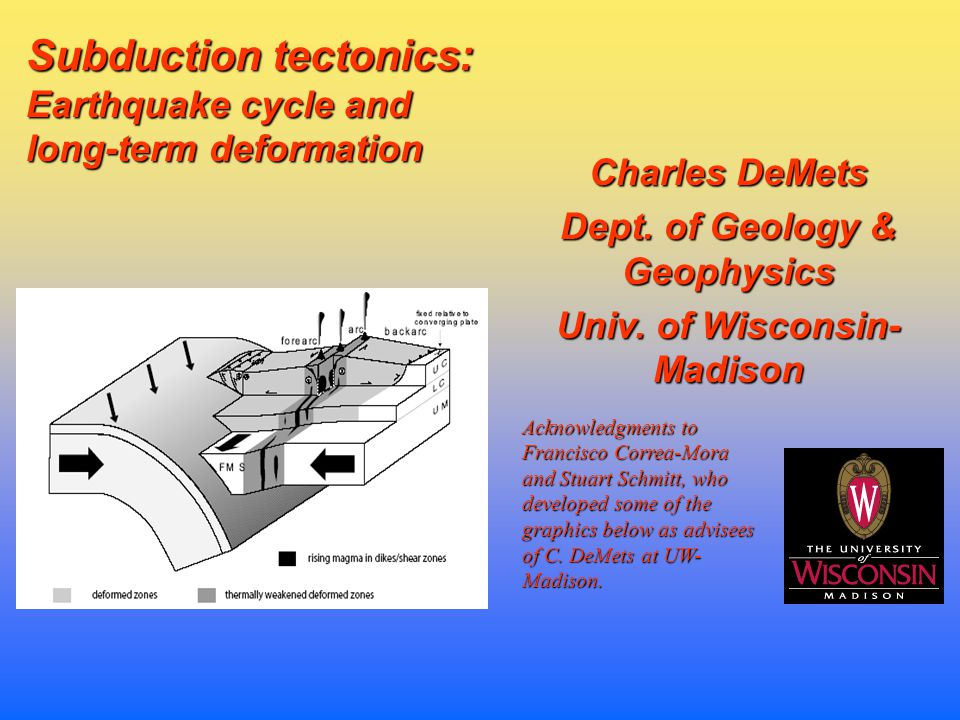 Presentation goal and outline Goal: Develop useful spatial and temporal frameworks for students to understand short-term and long- term deformation related to subduction Outline: 2-D & 3-D spatial models for shallow subduction Describe tectonic processes in subduction zones Characterize subduction earthquake cycle Categorize types of long-term deformation Note to participants: The majority of this presentation focuses on short-term processes that influence subduction zone tectonics (earthquake cycle).