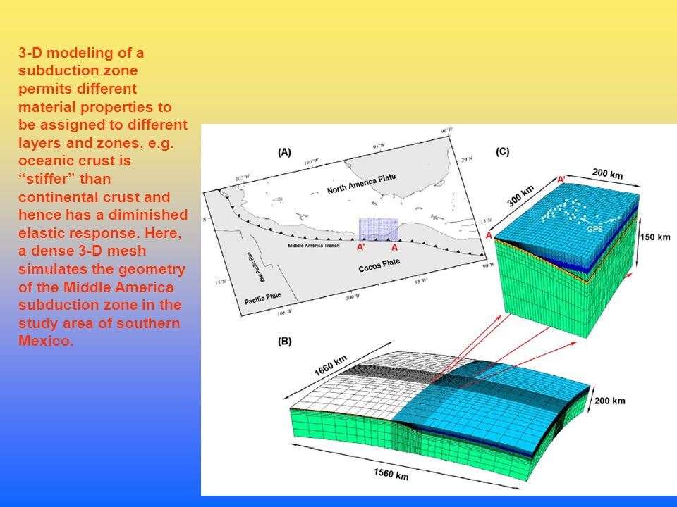 3-D modeling of a subduction zone permits different material properties to be assigned to different layers and zones, e.g.