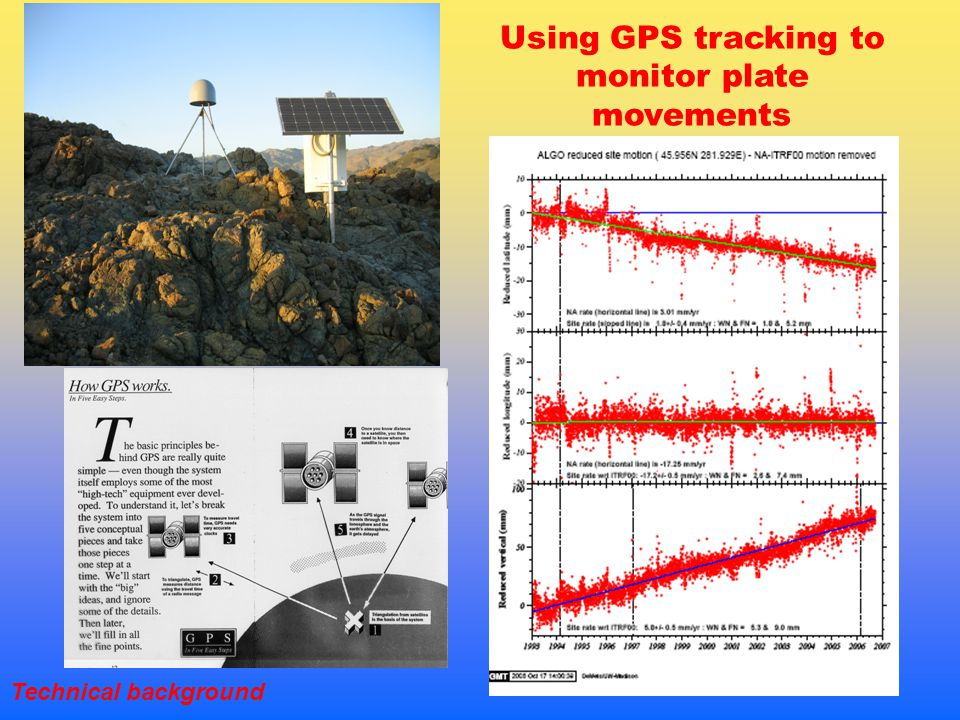 Using GPS tracking to monitor plate movements Technical background