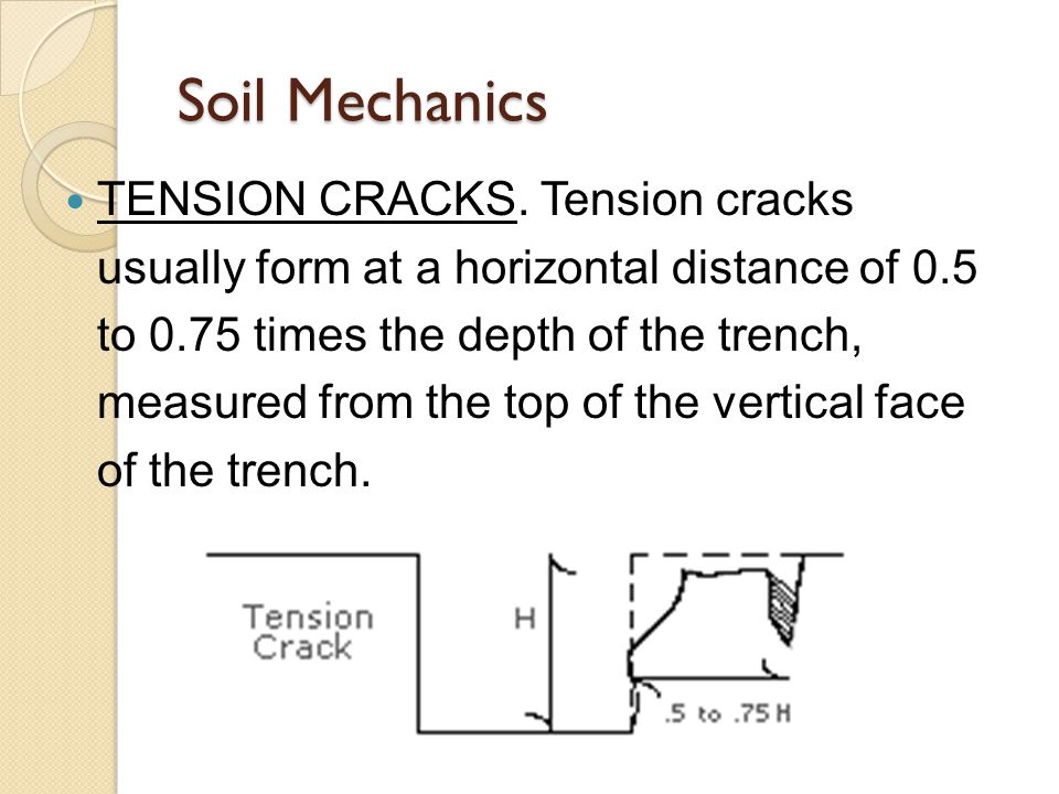 TENSION CRACKS.