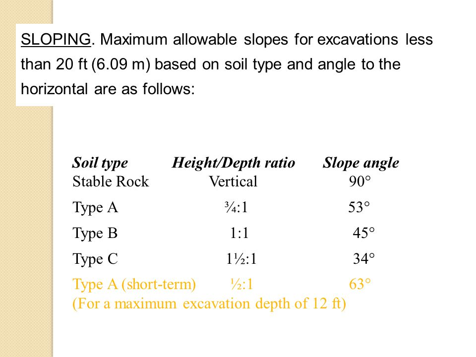 Soil type Height/Depth ratio Slope angle Stable Rock Vertical 90° Type A ¾:1 53° Type B 1:1 45° Type C 1½:1 34° Type A (short-term) ½:1 63° (For a maximum excavation depth of 12 ft) SLOPING.