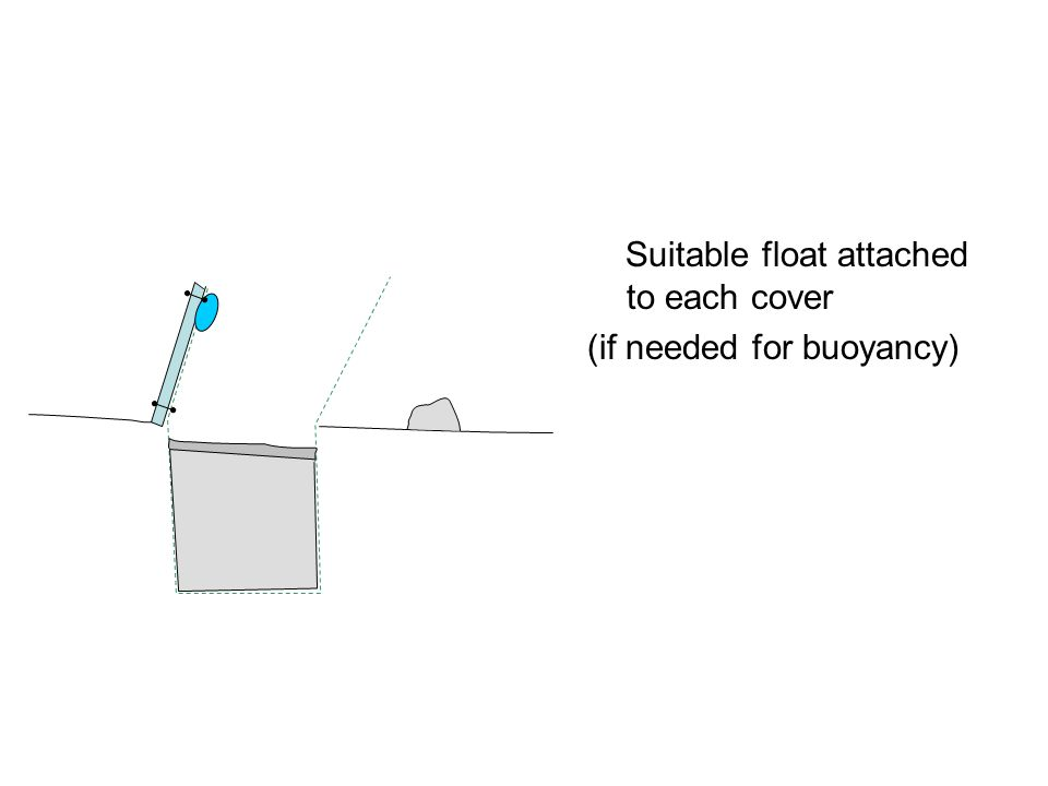 Suitable float attached to each cover (if needed for buoyancy)