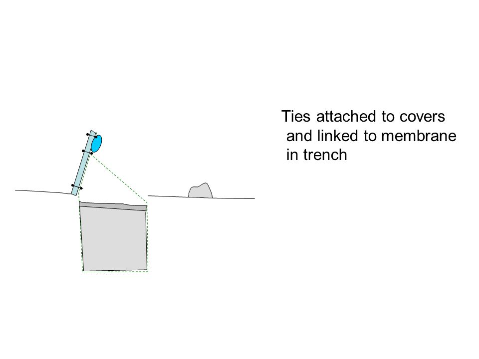 Ties attached to covers and linked to membrane in trench