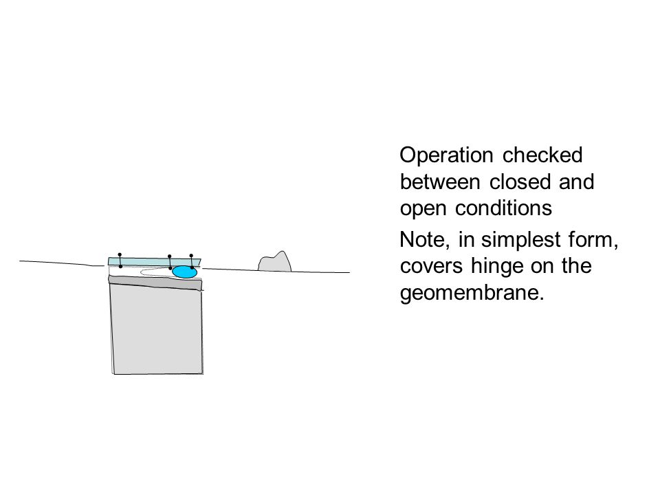 Operation checked between closed and open conditions Note, in simplest form, covers hinge on the geomembrane.