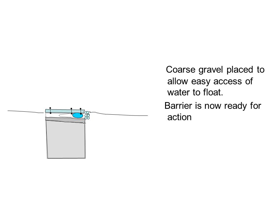 Coarse gravel placed to allow easy access of water to float. Barrier is now ready for action
