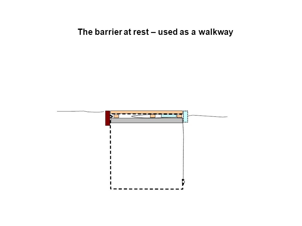 The barrier at rest – used as a walkway