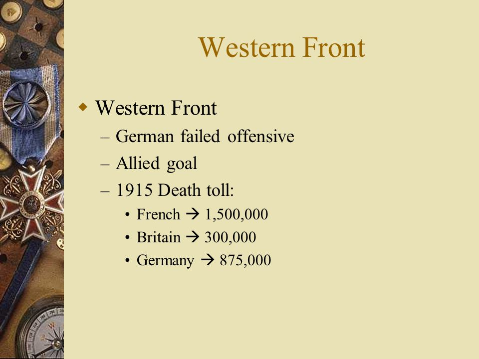 War of Attrition 1915-1916