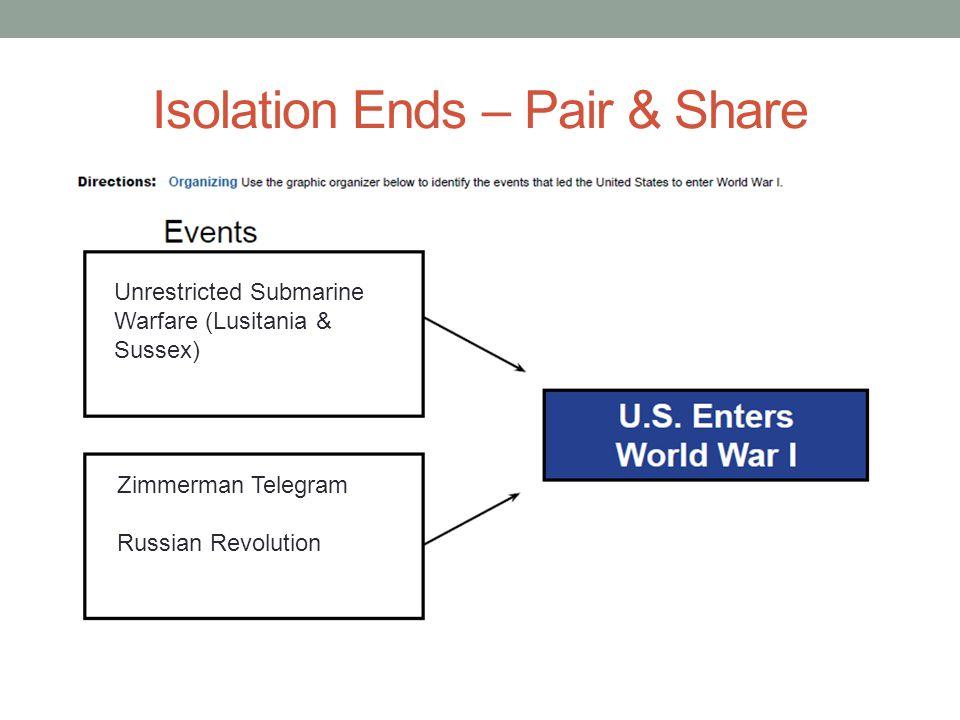 Isolation Ends – Pair & Share Unrestricted Submarine Warfare (Lusitania & Sussex) Zimmerman Telegram Russian Revolution