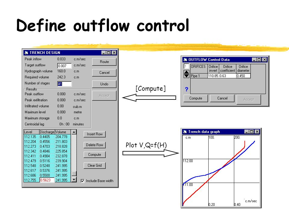 Define outflow control [Compute] Plot V,Q=f(H)