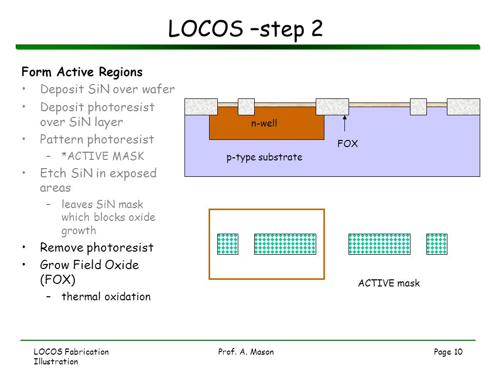 LOCOS Fabrication Illustration Prof. A. MasonPage 10 LOCOS –step 2 ACTIVE mask p-type substrate n-well Form Active Regions Deposit SiN over wafer Depo