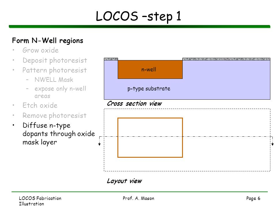LOCOS Fabrication Illustration Prof. A. MasonPage 6 LOCOS –step 1 Form N-Well regions Grow oxide Deposit photoresist Pattern photoresist –NWELL Mask –