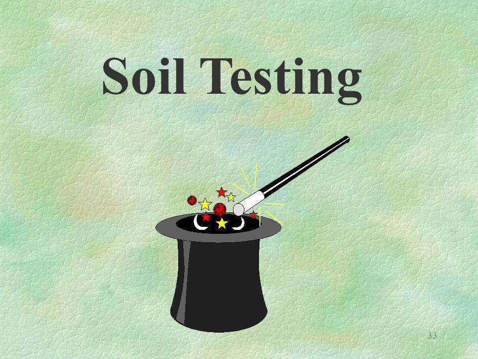 33 Soil Testing