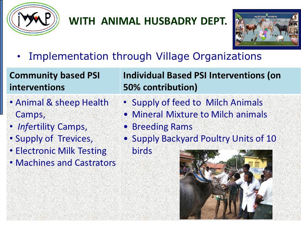 WITH ANIMAL HUSBADRY DEPT. Implementation through Village Organizations Community based PSI interventions Individual Based PSI Interventions (on 50% c