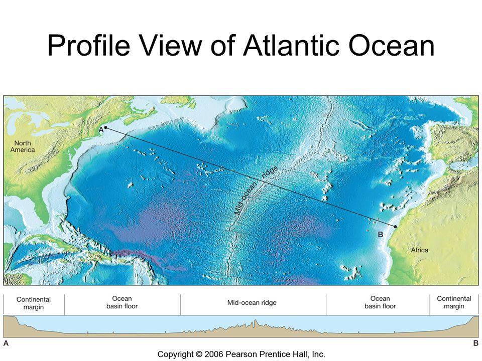 Profile View of Atlantic Ocean